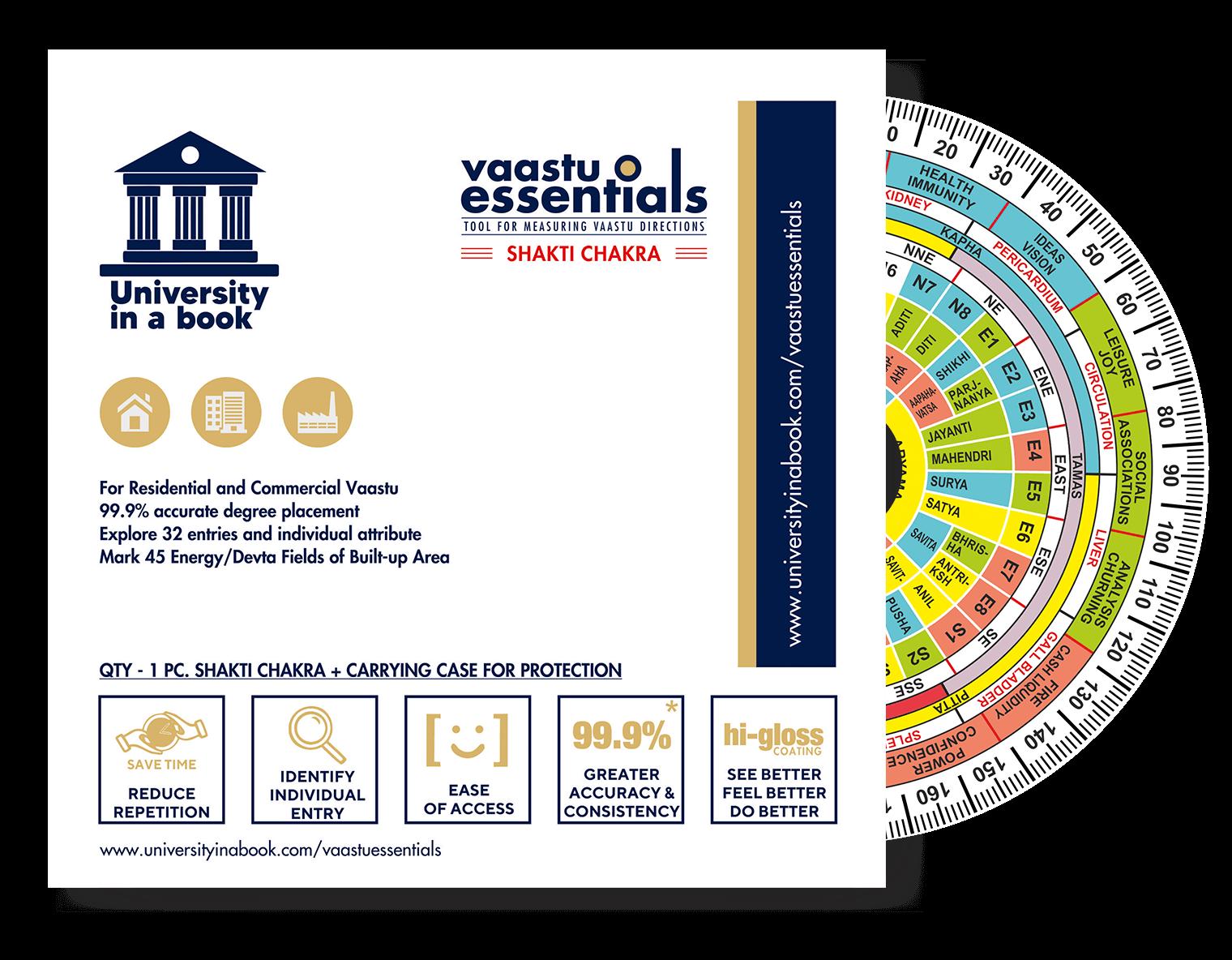 Vaastu Essentials Shakti Chakra